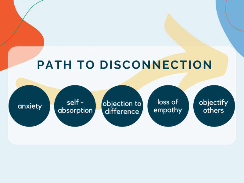 The Path To Disconnection