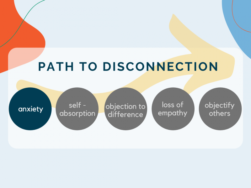 The Path To Disconnection: Anxiety