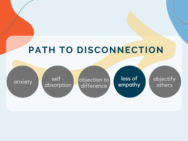 The Path To Disconnection: Loss of Empathy