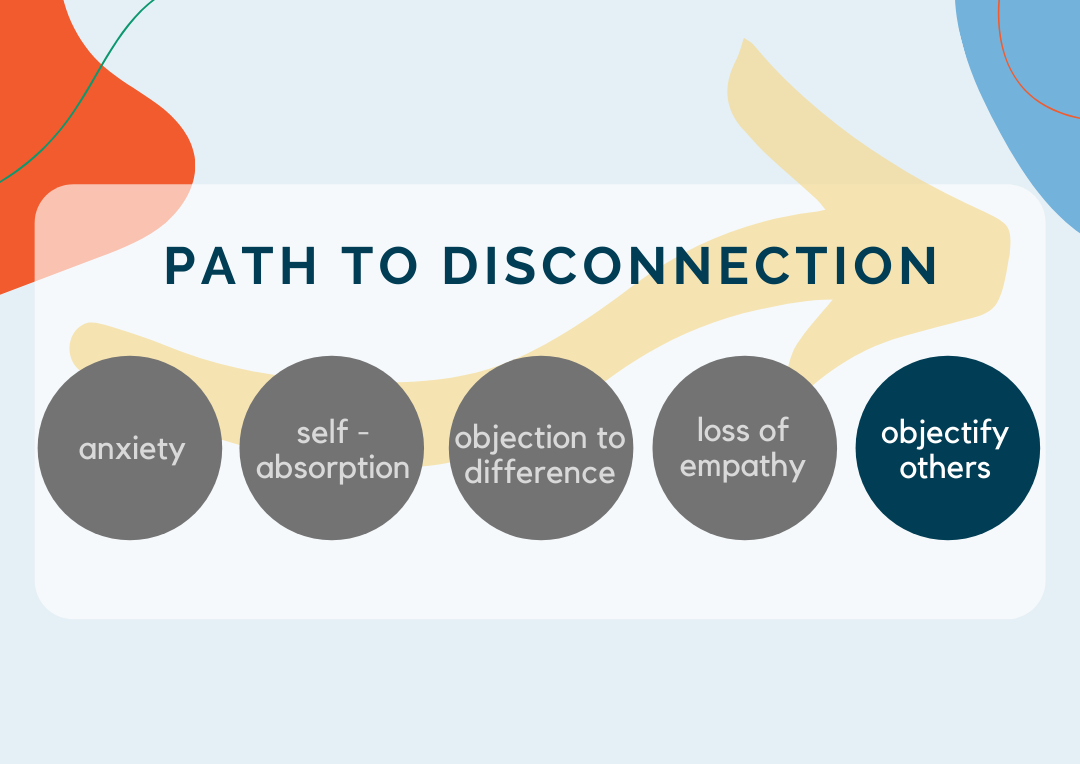 The Path To Disconnection: Objectification of Others