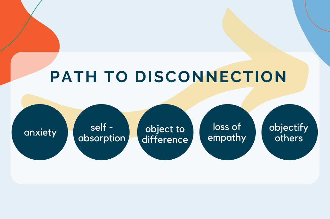 The Path To Disconnection: The Good News